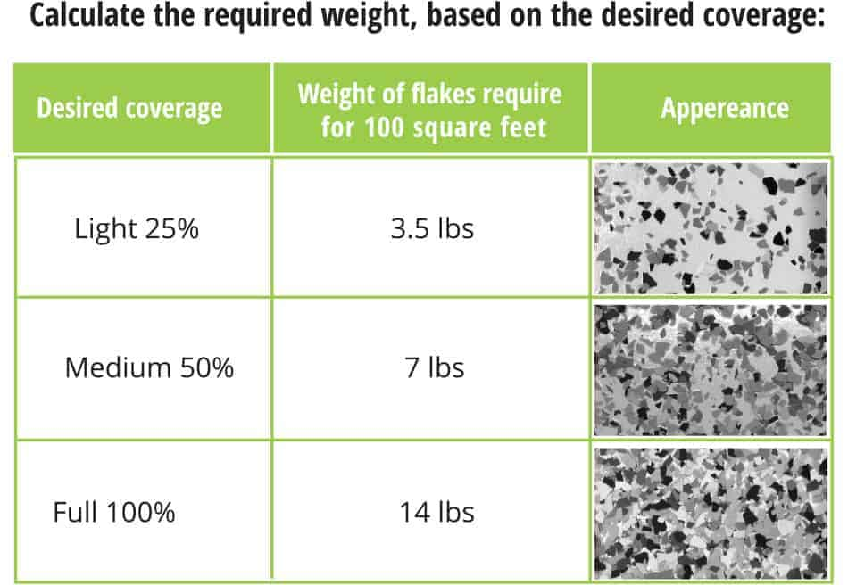 desired-cover-beton-surface